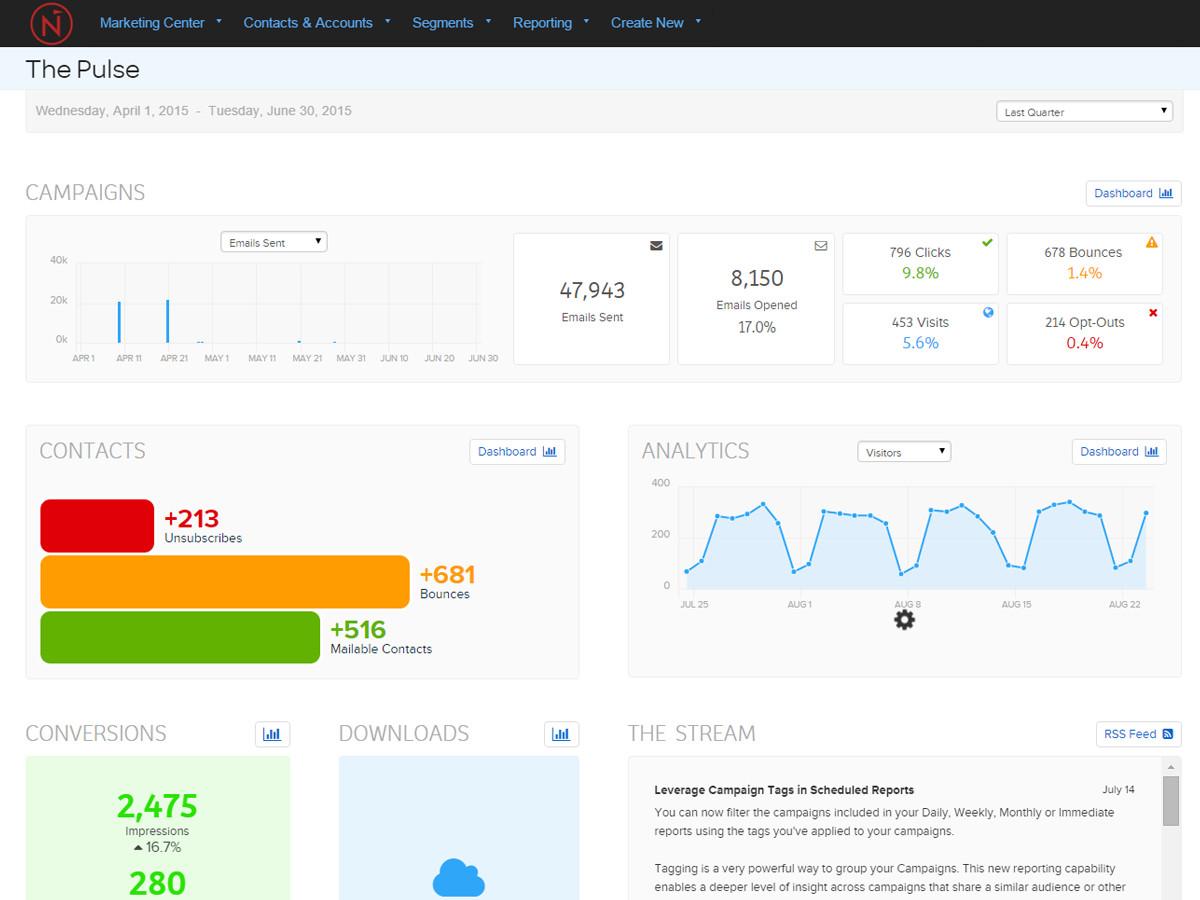 Screenshot: Pulse Dashboard